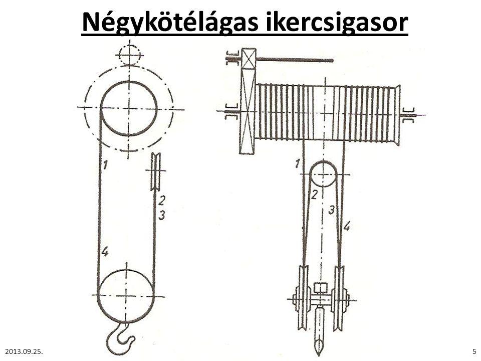 A láncraktár kialakítására példa: A lánc 1-2 méterenként hosszabb csapokkal van szerelve.