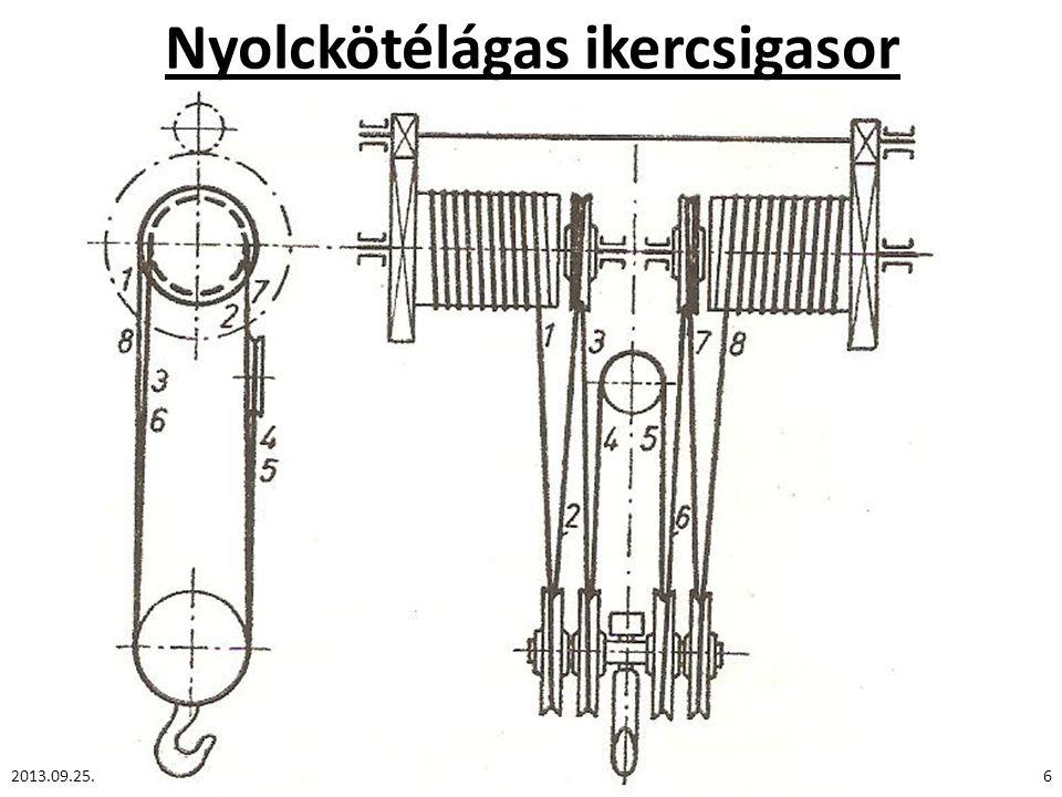 Acélsodronykötelek hajtása és vezetése 2.Hajtótárcsás hajtás: pl.