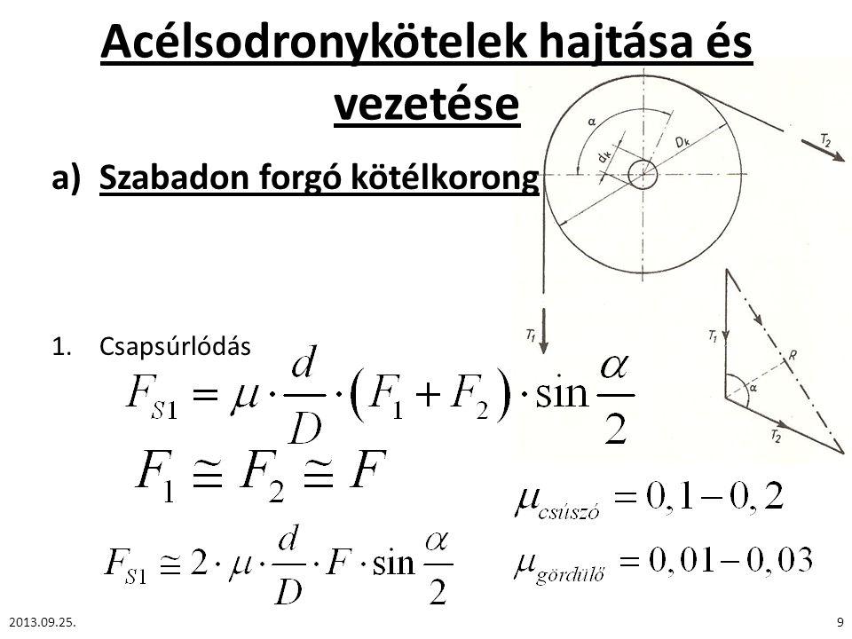 Acélsodronykötelek hajtása és vezetése a)Szabadon forgó kötélkorong 1.Csapsúrlódás 2013.09.25.9