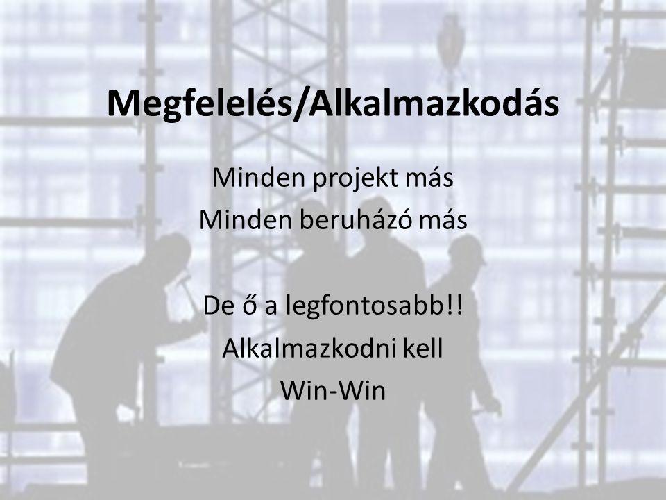 Megfelelés/Alkalmazkodás Minden projekt más Minden beruházó más De ő a legfontosabb!! Alkalmazkodni kell Win-Win