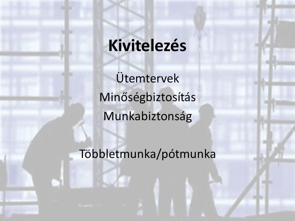 Kivitelezés Ütemtervek Minőségbiztosítás Munkabiztonság Többletmunka/pótmunka
