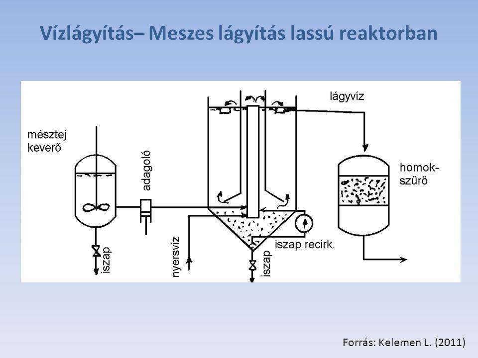 Vízlágyítás– Meszes lágyítás lassú reaktorban Forrás: Kelemen L. (2011)