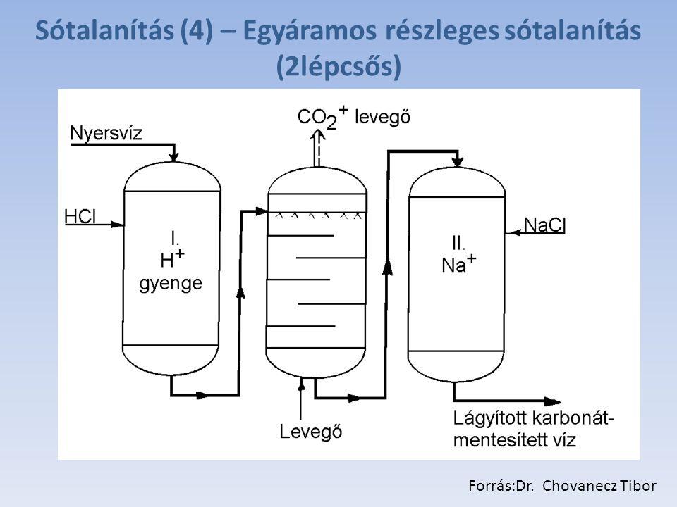 Sótalanítás (4) – Egyáramos részleges sótalanítás (2lépcsős) Forrás:Dr. Chovanecz Tibor