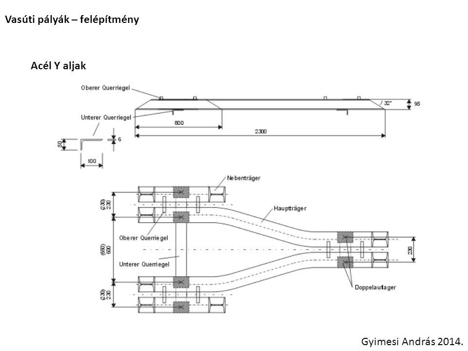 Vasúti pályák – felépítmény Acél Y aljak Gyimesi András 2014.