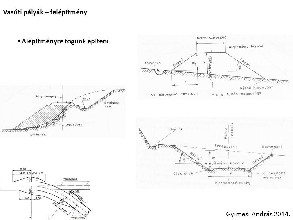 Vasúti pályák – felépítmény Alépítményre fogunk építeni Gyimesi András 2014.