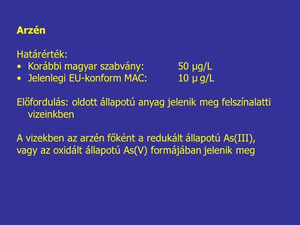 Foszfát koncentráció hatása Három különböző kezdeti foszfátkoncentráció (0,38; 0,27; 0,17 mg PO 4 -P/L) Azonos kezdeti arzénkoncentrációk (58 μg/L) Növekvő koaguláns dózisok (vas-klorid: 0 – 5,7 mg Fe 3+ /L)