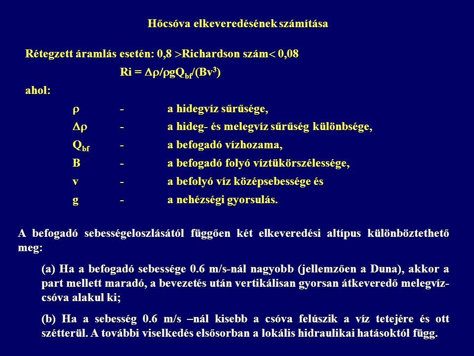 Hőcsóva elkeveredésének számítása Rétegzett áramlás esetén: 0,8  Richardson szám  0,08 Ri =  gQ bf /(Bv 3 ) ahol:  -a hidegvíz sűrűsége,  -a