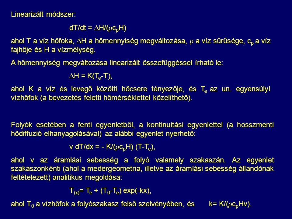 Linearizált módszer: dT/dt =  H/(  c p H) ahol T a víz hőfoka,  H a hőmennyiség megváltozása,  a víz sűrűsége, c p a víz fajhője és H a vízmélység.