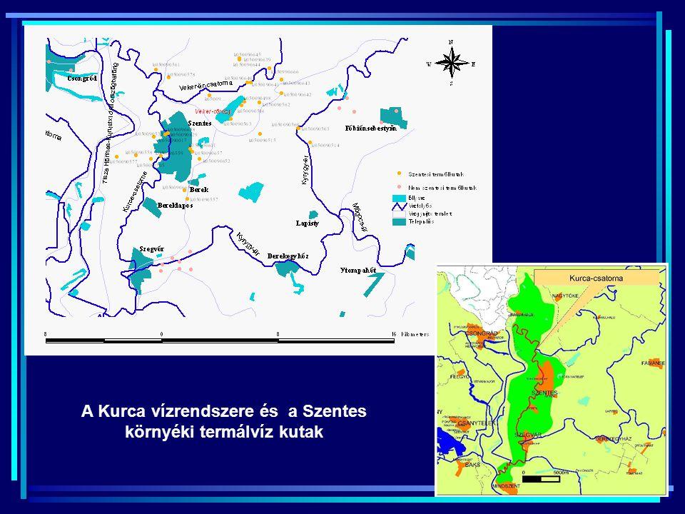 A Kurca vízrendszere és a Szentes környéki termálvíz kutak