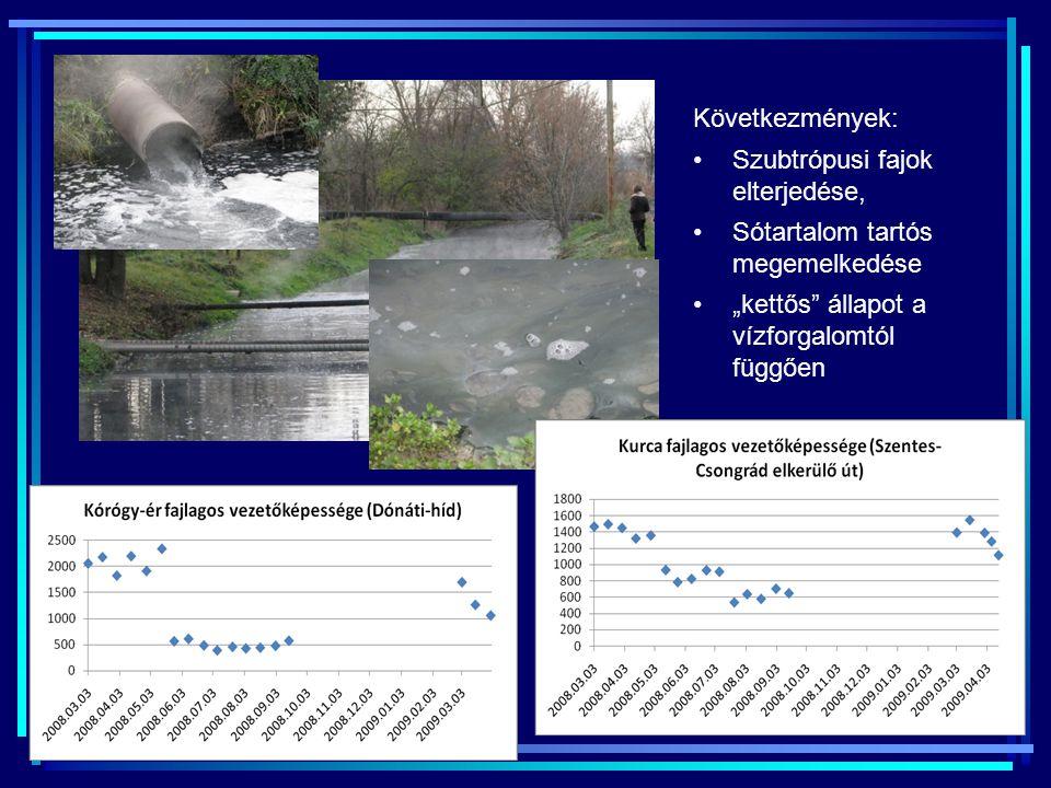 """Következmények: Szubtrópusi fajok elterjedése, Sótartalom tartós megemelkedése """"kettős állapot a vízforgalomtól függően"""