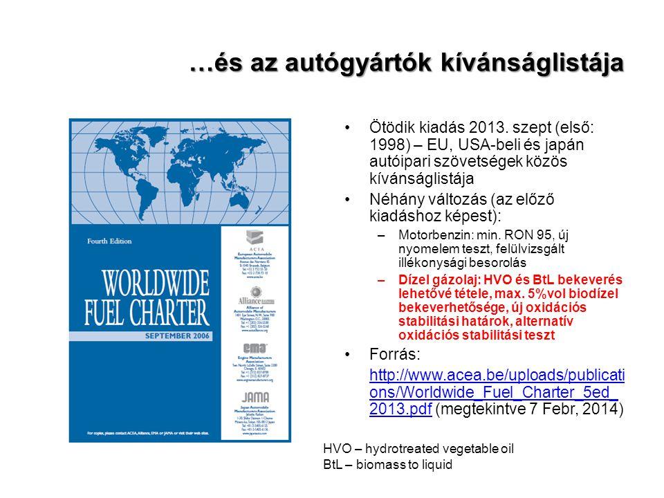 …és az autógyártók kívánságlistája Ötödik kiadás 2013.