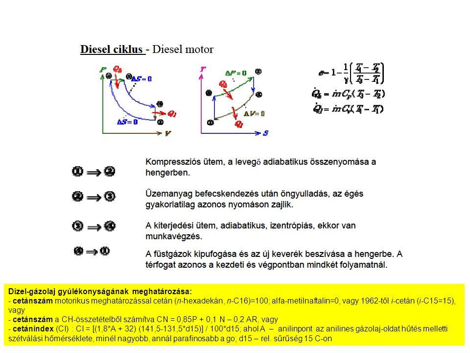 Dízel-gázolaj gyúlékonyságának meghatározása: - cetánszám motorikus meghatározással cetán (n-hexadekán, n-C16)=100; alfa-metilnaftalin=0, vagy 1962-től i-cetán (i-C15=15), vagy - cetánszám a CH-összetételből számítva CN = 0,85P + 0,1 N – 0,2 AR, vagy - cetánindex (CI) : CI = [(1,8*A + 32) (141,5-131,5*d15)] / 100*d15; ahol A – anilinpont az anilines gázolaj-oldat hűtés melletti szétválási hőmérséklete, minél nagyobb, annál parafinosabb a go; d15 – rel.