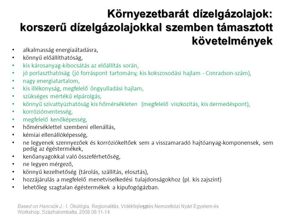 Based on Hancsók J.: I. Ökológia, Regionalitás, Vidékfejlesztés Nemzetközi Nyári Egyetem és Workshop, Százhalombatta, 2008.08.11-14. 15 Környezetbarát