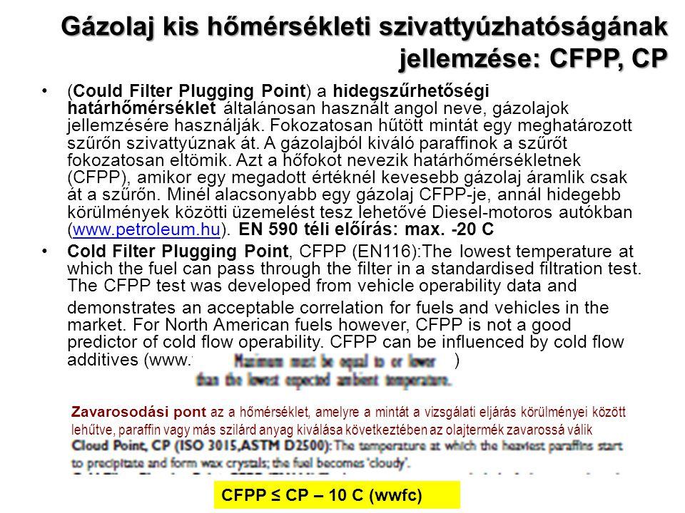 Gázolaj kis hőmérsékleti szivattyúzhatóságának jellemzése: CFPP, CP (Could Filter Plugging Point) a hidegszűrhetőségi határhőmérséklet általánosan használt angol neve, gázolajok jellemzésére használják.