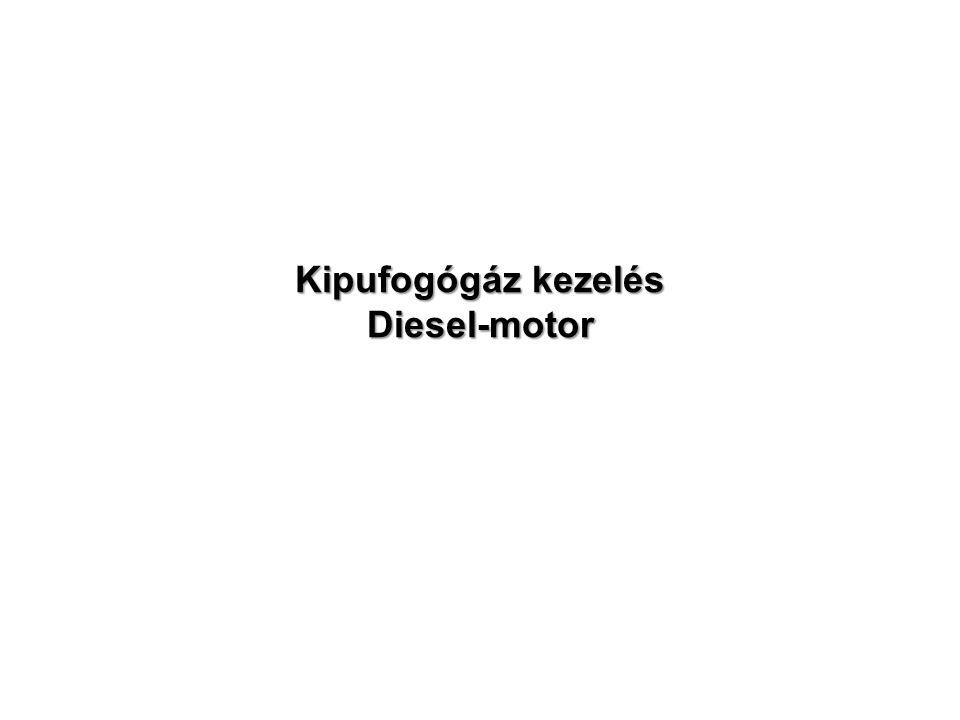 Kipufogógáz kezelés Diesel-motor