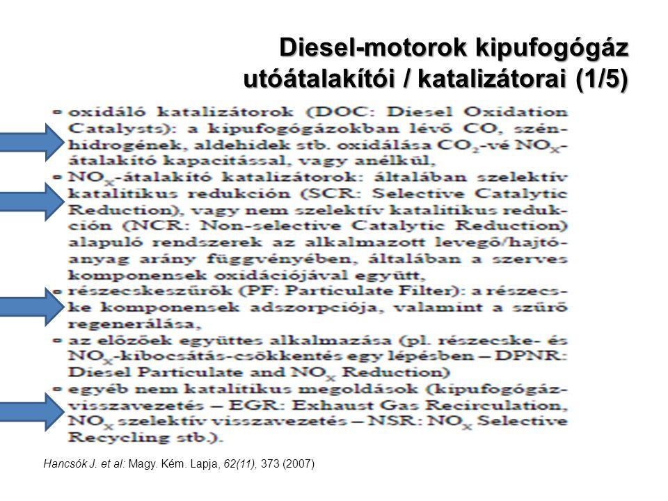 Diesel-motorok kipufogógáz utóátalakítói / katalizátorai (1/5) Hancsók J. et al: Magy. Kém. Lapja, 62(11), 373 (2007)