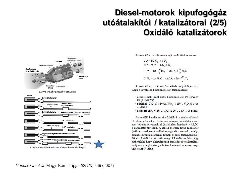 Diesel-motorok kipufogógáz utóátalakítói / katalizátorai (2/5) Oxidáló katalizátorok Hancsók J. et al: Magy. Kém. Lapja, 62(10), 339 (2007)