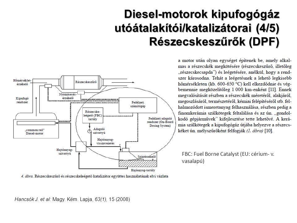 Diesel-motorok kipufogógáz utóátalakítói/katalizátorai (4/5) Részecskeszűrők (DPF) Hancsók J. et al: Magy. Kém. Lapja, 63(1), 15 (2008) FBC: Fuel Born