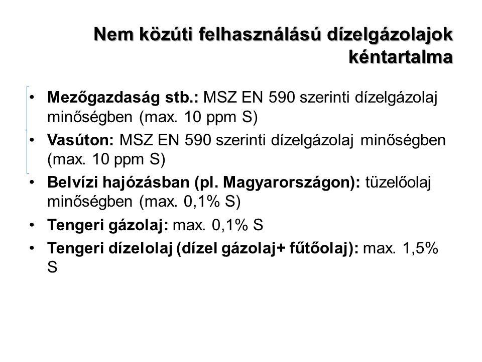 Nem közúti felhasználású dízelgázolajok kéntartalma Mezőgazdaság stb.: MSZ EN 590 szerinti dízelgázolaj minőségben (max. 10 ppm S) Vasúton: MSZ EN 590