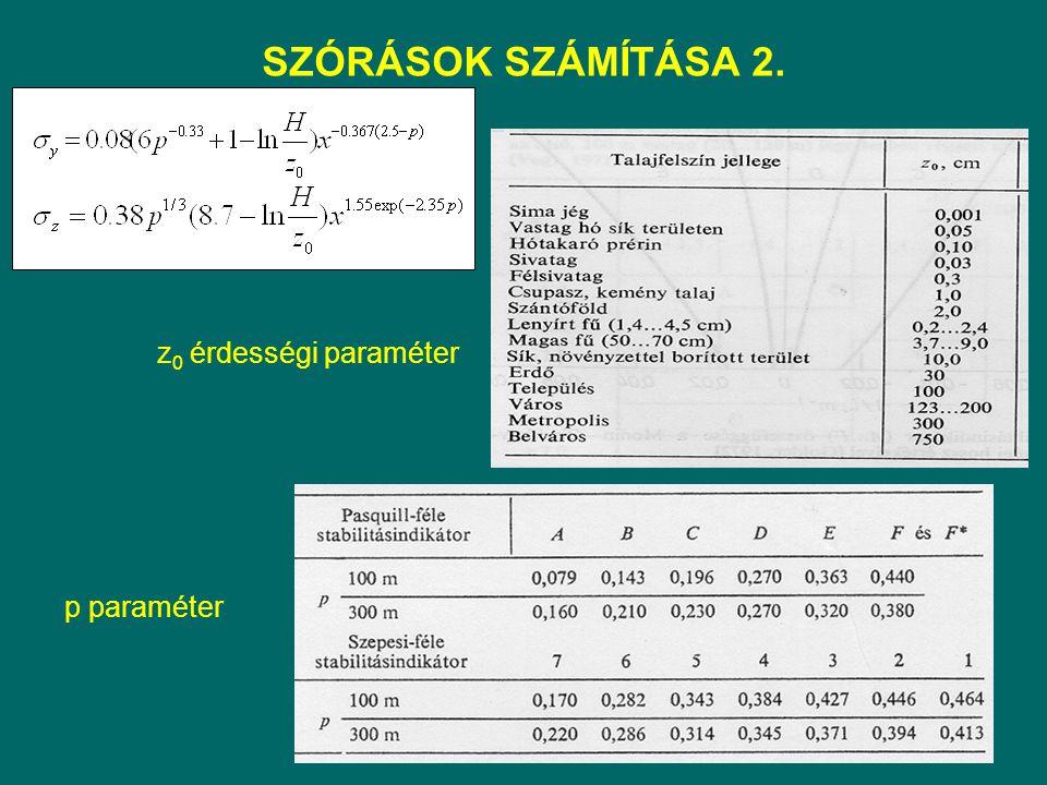 SZÓRÁSOK SZÁMÍTÁSA 2. z 0 érdességi paraméter p paraméter