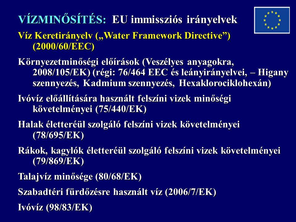 """VÍZMINŐSÍTÉS: Víz Keretirányelv (""""Water Framework Directive ) (2000/60/EEC) Környezetminőségi előírások (Veszélyes anyagokra, 2008/105/EK) (régi: 76/464 EEC és leányirányelvei, – Higany szennyezés, Kadmium szennyezés, Hexaklorociklohexán) Ivóvíz előállítására használt felszíni vizek minőségi követelményei (75/440/EK) Halak életteréül szolgáló felszíni vizek követelményei (78/695/EK) Rákok, kagylók életteréül szolgáló felszíni vizek követelményei (79/869/EK) Talajvíz minősége (80/68/EK) Szabadtéri fürdőzésre használt víz (2006/7/EK) Ivóvíz (98/83/EK) EU immissziós irányelvek"""