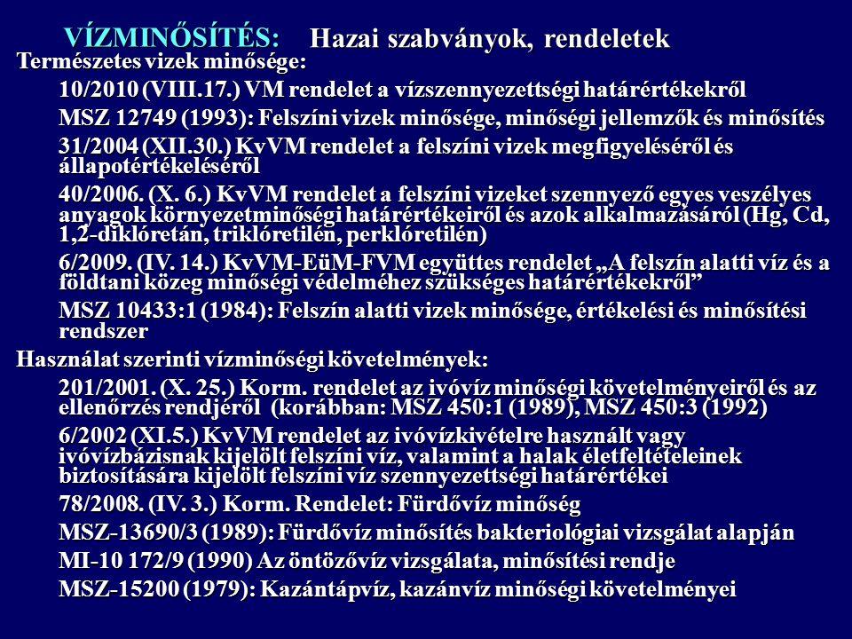 VÍZMINŐSÍTÉS: Természetes vizek minősége: 10/2010 (VIII.17.) VM rendelet a vízszennyezettségi határértékekről MSZ 12749 (1993): Felszíni vizek minősége, minőségi jellemzők és minősítés 31/2004 (XII.30.) KvVM rendelet a felszíni vizek megfigyeléséről és állapotértékeléséről 40/2006.