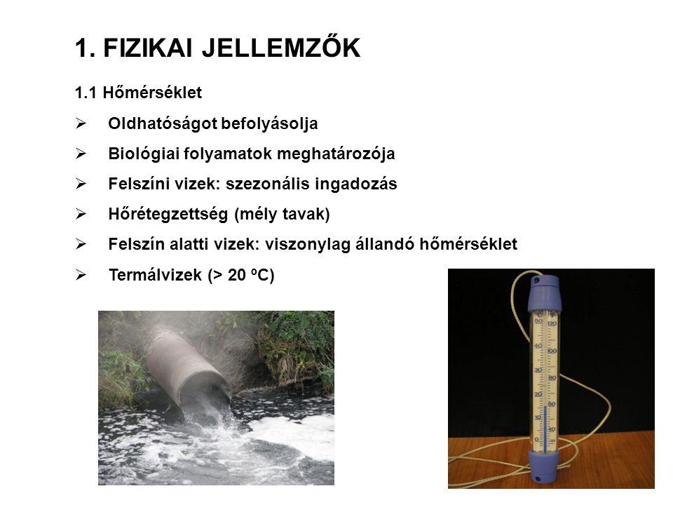 Baktériumok: Patogének (Vibrio cholerae - kolera, Shigella - vérhas, Esherichia coli - vastagbél, véd/de gyulladást is okoz, Salmonella - tífusz, Staphylococcus, Cyanobaktériumok stb.) Mérés: indikátor (patogének jelenlétére utaló) baktérium csoportok Összes coliform (TC) – talajban, üledékben található nem spórás, pálcika alakú baktériumok Fekál coliform (FC) – emberek és melegvérű állatok bélrendszeréből származó coli baktériumok (44.5 C-on tenyésztik, ahol a nem fekális eredetűek növekedése már gátolt) Fekál streptococcus (FS) – az emberi és állati zsigerekben élő baktériumok FC/FS > 4 emberi eredetű, FC/FS < 1 állati eredetű szennyezés Csíratesztek: telepszám meghatározás 3.