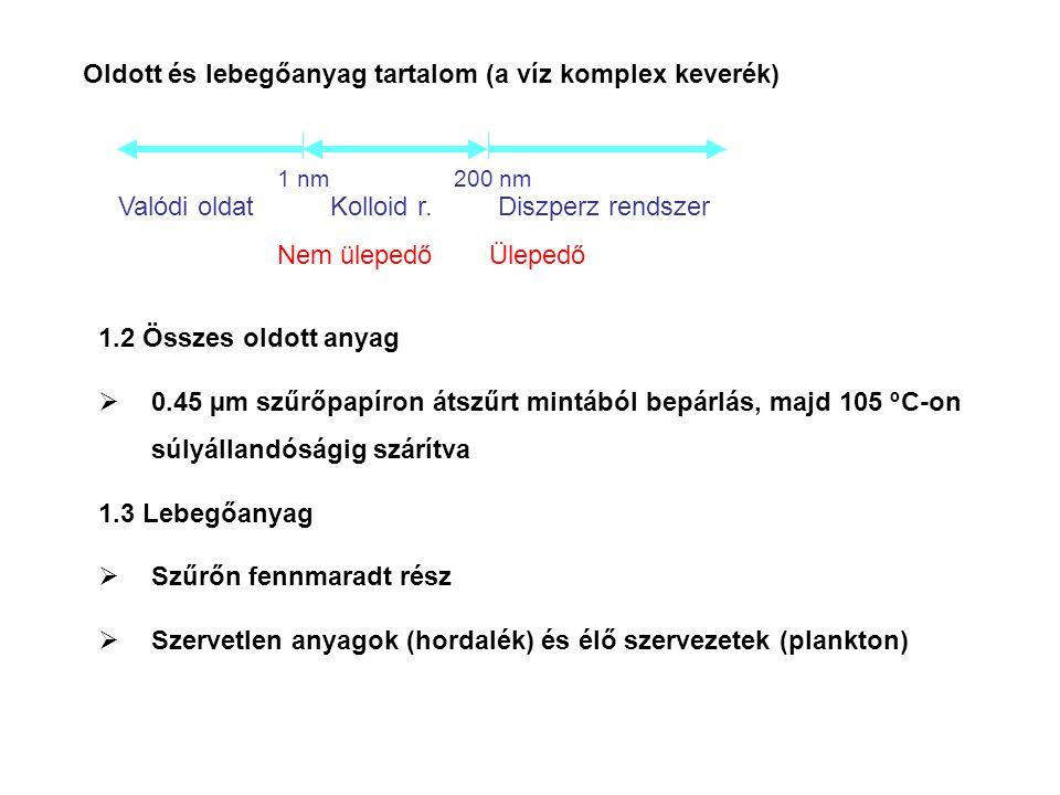 1.4 Zavarosság  Szerves és szervetlen lebegőanyagok, kolloid részecskék okozzák  Meghatározás: a lebegõ részecskék által szórt fény mérésével (nefelométerrel, NTU – Nephelometric Turbidity Unit ) 1.5 Átlátszóság  Fény elnyelése  Szín és zavarosság határozza meg  Fotikus zóna (eutrofizálódás)  Mérés: fotocella, Secchi korong (m)