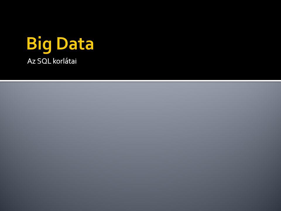 Az SQL korlátai