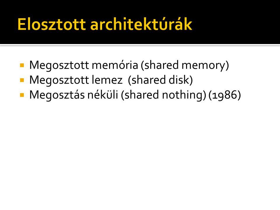  Megosztott memória (shared memory)  Megosztott lemez (shared disk)  Megosztás néküli (shared nothing) (1986)