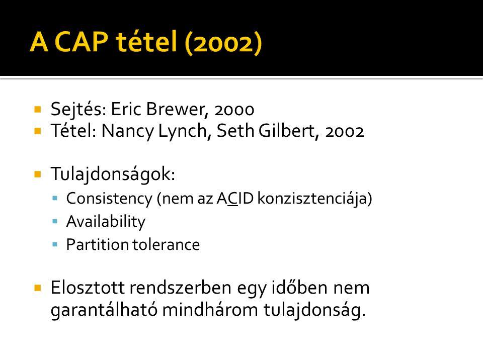  Sejtés: Eric Brewer, 2000  Tétel: Nancy Lynch, Seth Gilbert, 2002  Tulajdonságok:  Consistency (nem az ACID konzisztenciája)  Availability  Partition tolerance  Elosztott rendszerben egy időben nem garantálható mindhárom tulajdonság.