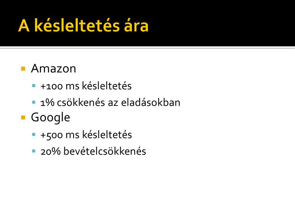  Amazon  +100 ms késleltetés  1% csökkenés az eladásokban  Google  +500 ms késleltetés  20% bevételcsökkenés