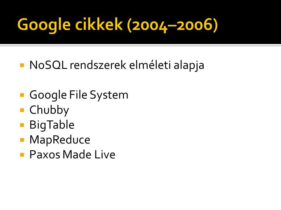  NoSQL rendszerek elméleti alapja  Google File System  Chubby  BigTable  MapReduce  Paxos Made Live
