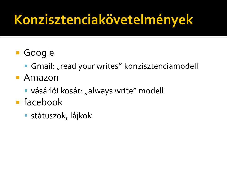 """ Google  Gmail: """"read your writes konzisztenciamodell  Amazon  vásárlói kosár: """"always write modell  facebook  státuszok, lájkok"""