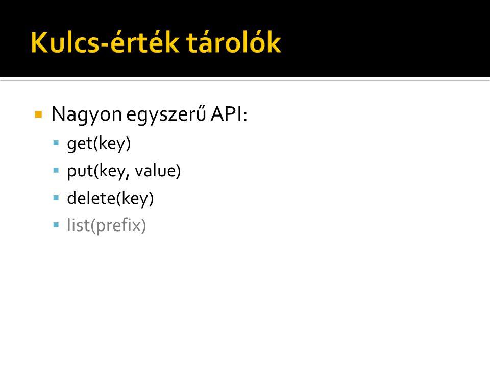  Nagyon egyszerű API:  get(key)  put(key, value)  delete(key)  list(prefix)