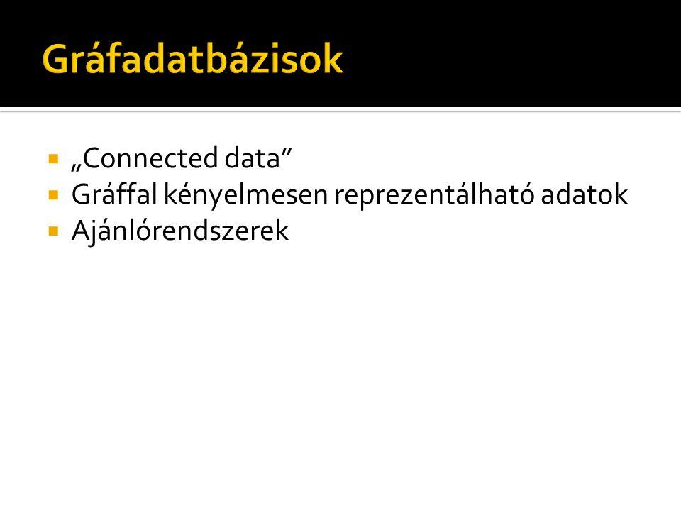 """ """"Connected data  Gráffal kényelmesen reprezentálható adatok  Ajánlórendszerek"""