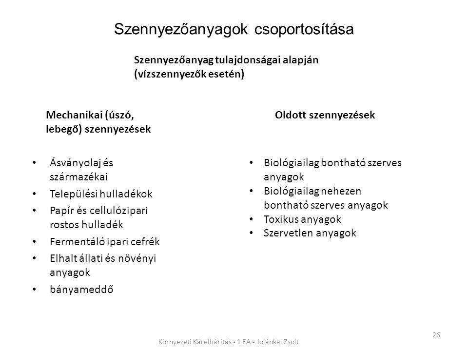 Szennyezőanyagok csoportosítása 26 Környezeti Kárelhárítás - 1 EA - Jolánkai Zsolt Szennyezőanyag tulajdonságai alapján (vízszennyezők esetén) Mechanikai (úszó, lebegő) szennyezések Ásványolaj és származékai Települési hulladékok Papír és cellulózipari rostos hulladék Fermentáló ipari cefrék Elhalt állati és növényi anyagok bányameddő Oldott szennyezések Biológiailag bontható szerves anyagok Biológiailag nehezen bontható szerves anyagok Toxikus anyagok Szervetlen anyagok