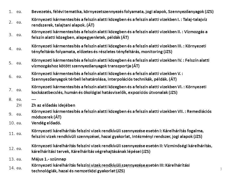 1.ea.Bevezetés, félévi tematika, környezetszennyezés folyamata, jogi alapok, Szennyezőanyagok (JZS) 2.ea.