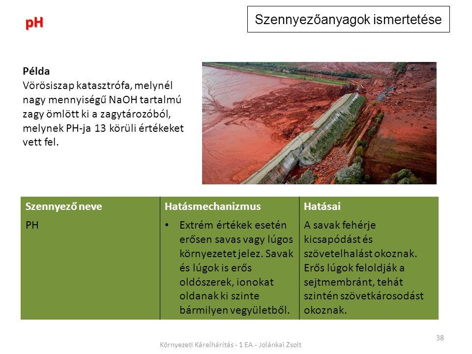 Szennyezőanyagok ismertetése 38 Környezeti Kárelhárítás - 1 EA - Jolánkai Zsolt pH Szennyező neveHatásmechanizmusHatásai PH Extrém értékek esetén erősen savas vagy lúgos környezetet jelez.