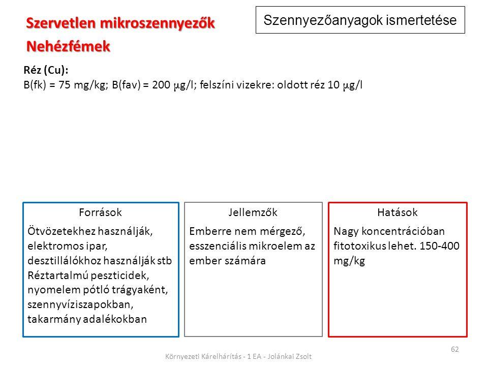 Szennyezőanyagok ismertetése 62 Környezeti Kárelhárítás - 1 EA - Jolánkai Zsolt Szervetlen mikroszennyezők Nehézfémek Réz (Cu): B(fk) = 75 mg/kg; B(fav) = 200 μ g/l; felszíni vizekre: oldott réz 10 μ g/l Jellemzők Emberre nem mérgező, esszenciális mikroelem az ember számára Hatások Nagy koncentrációban fitotoxikus lehet.