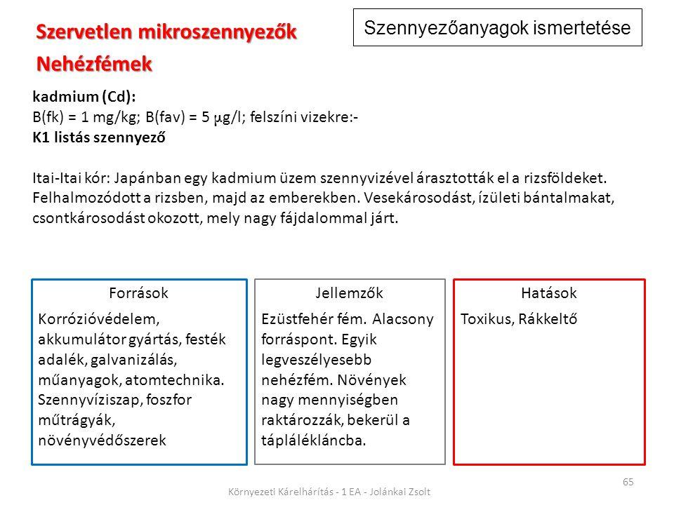 Szennyezőanyagok ismertetése 65 Környezeti Kárelhárítás - 1 EA - Jolánkai Zsolt Szervetlen mikroszennyezők Nehézfémek kadmium (Cd): B(fk) = 1 mg/kg; B(fav) = 5 μ g/l; felszíni vizekre:- K1 listás szennyező Itai-Itai kór: Japánban egy kadmium üzem szennyvizével árasztották el a rizsföldeket.