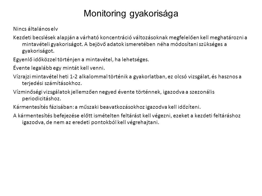 Monitoring gyakorisága Nincs általános elv Kezdeti becslések alapján a várható koncentráció változásoknak megfelelően kell meghatározni a mintavételi