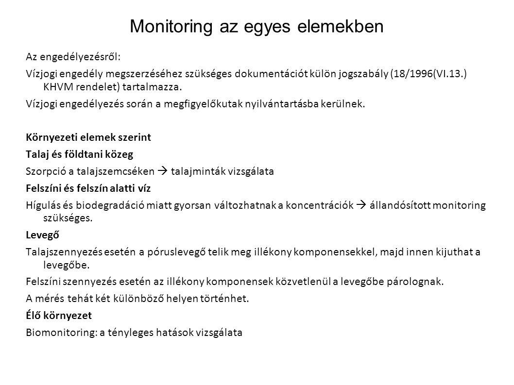 Monitoring az egyes elemekben Az engedélyezésről: Vízjogi engedély megszerzéséhez szükséges dokumentációt külön jogszabály (18/1996(VI.13.) KHVM rende