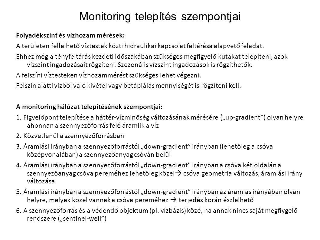 Monitoring telepítés szempontjai Folyadékszint és vízhozam mérések: A területen fellelhető víztestek közti hidraulikai kapcsolat feltárása alapvető fe