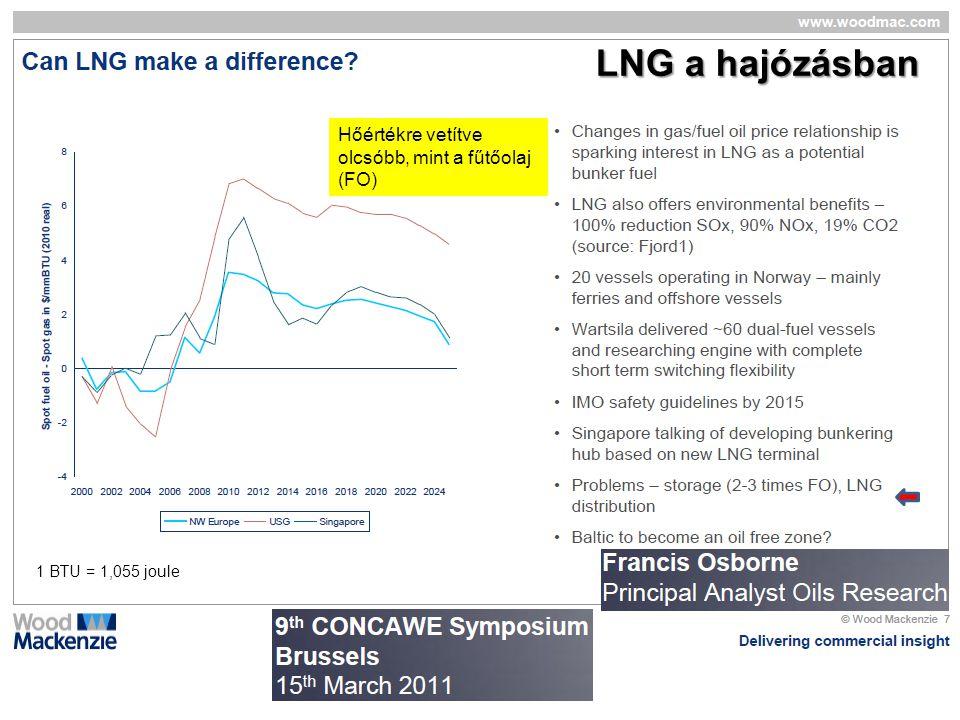 1 BTU = 1,055 joule Hőértékre vetítve olcsóbb, mint a fűtőolaj (FO) LNG a hajózásban