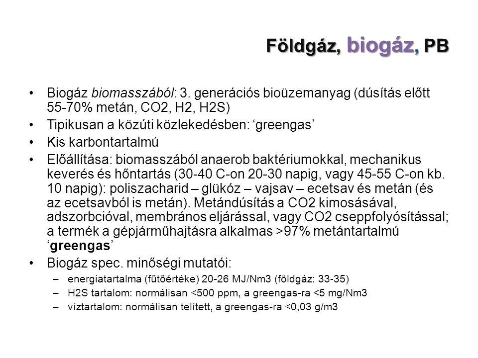 Földgáz, biogáz, PB Biogáz biomasszából: 3. generációs bioüzemanyag (dúsítás előtt 55-70% metán, CO2, H2, H2S) Tipikusan a közúti közlekedésben: 'gree