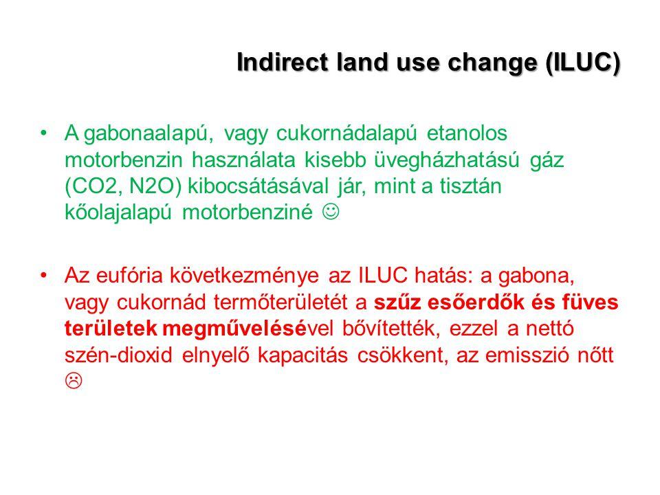 Indirect land use change (ILUC) A gabonaalapú, vagy cukornádalapú etanolos motorbenzin használata kisebb üvegházhatású gáz (CO2, N2O) kibocsátásával j