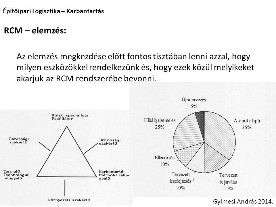 Építőipari Logisztika – Karbantartás Gyimesi András 2014. RCM – elemzés: Az elemzés megkezdése előtt fontos tisztában lenni azzal, hogy milyen eszközö
