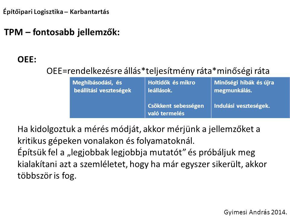 Építőipari Logisztika – Karbantartás Gyimesi András 2014. TPM – fontosabb jellemzők: OEE: OEE=rendelkezésre állás*teljesítmény ráta*minőségi ráta Ha k