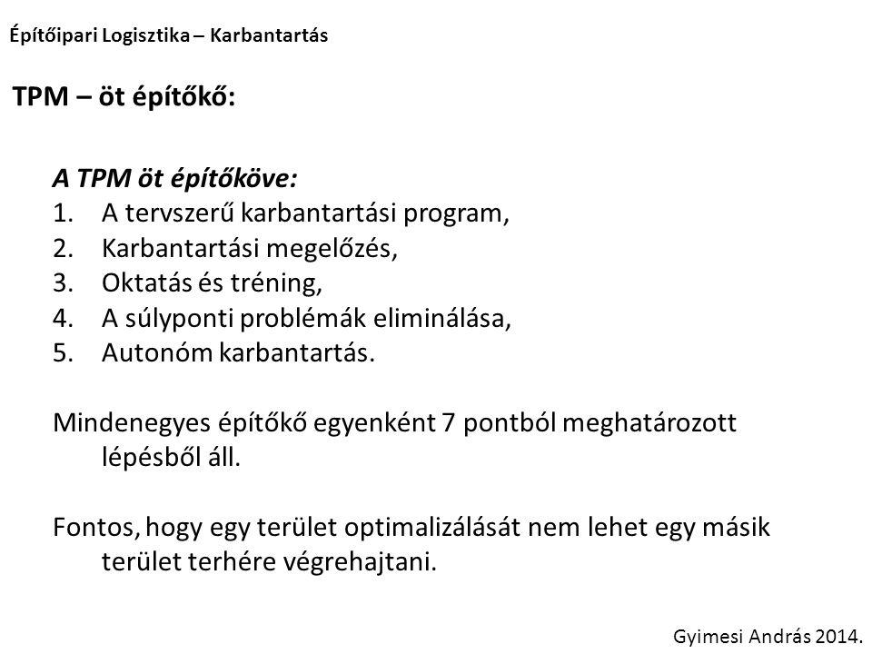 Építőipari Logisztika – Karbantartás Gyimesi András 2014. TPM – öt építőkő: A TPM öt építőköve: 1.A tervszerű karbantartási program, 2.Karbantartási m